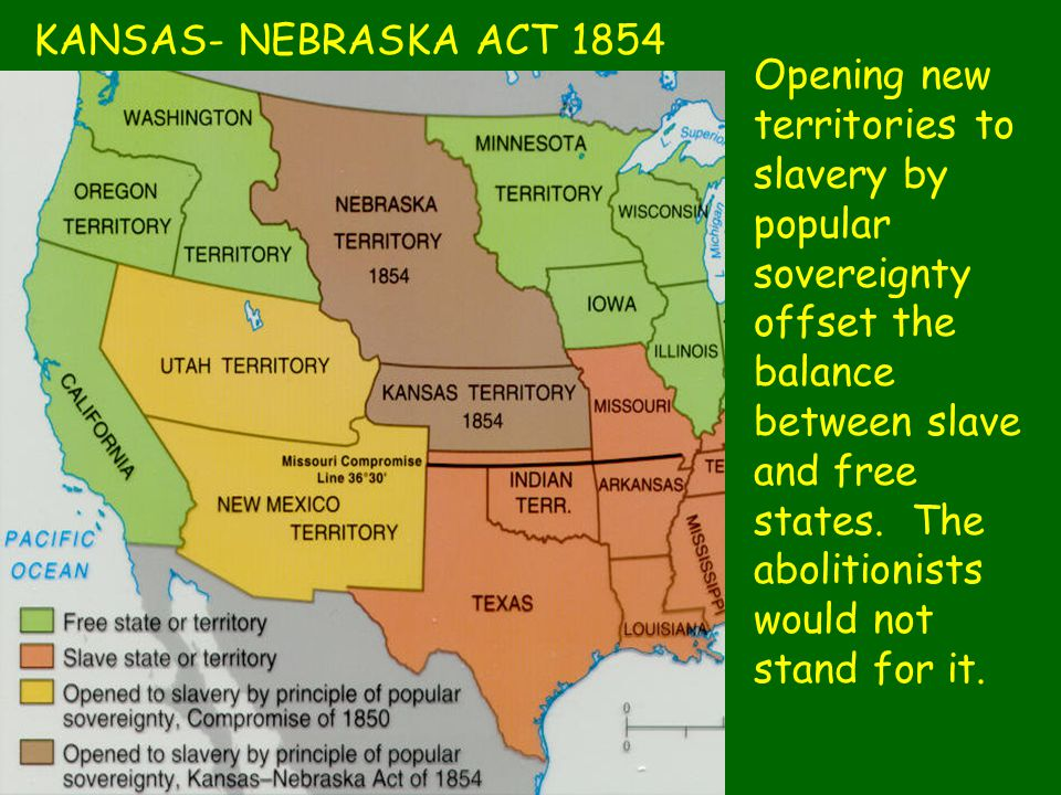 KANSAS- NEBRASKA ACT 1854 Opening new territories to slavery by popular sovereignty offset the balance between slave and free states.