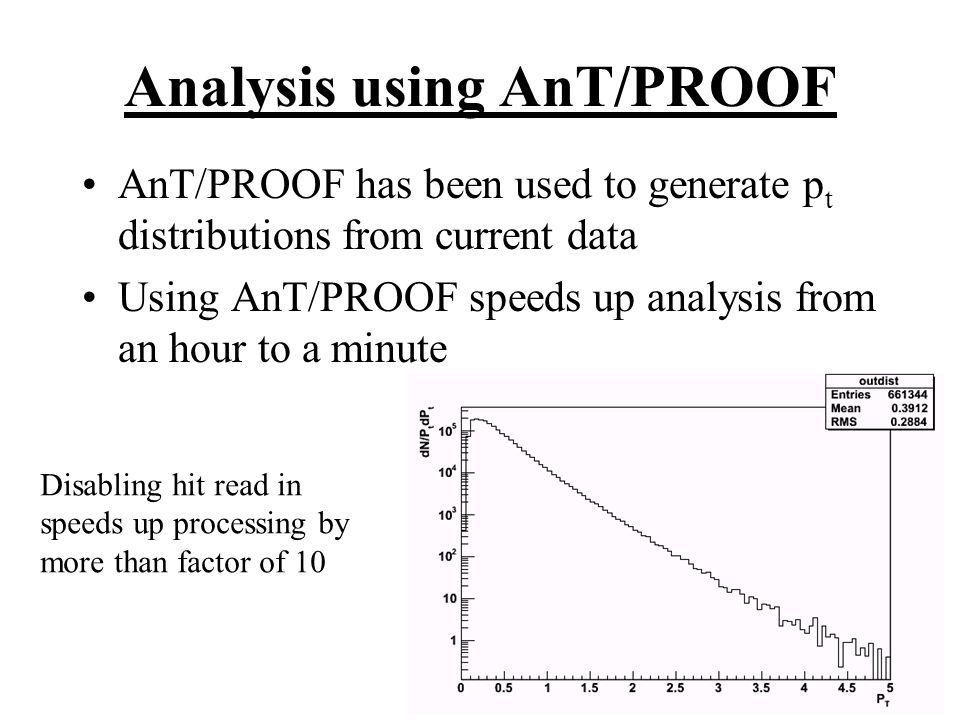 Analysis using AnT/PROOF AnT/PROOF has been used to generate p t distributions from current data Using AnT/PROOF speeds up analysis from an hour to a minute Disabling hit read in speeds up processing by more than factor of 10