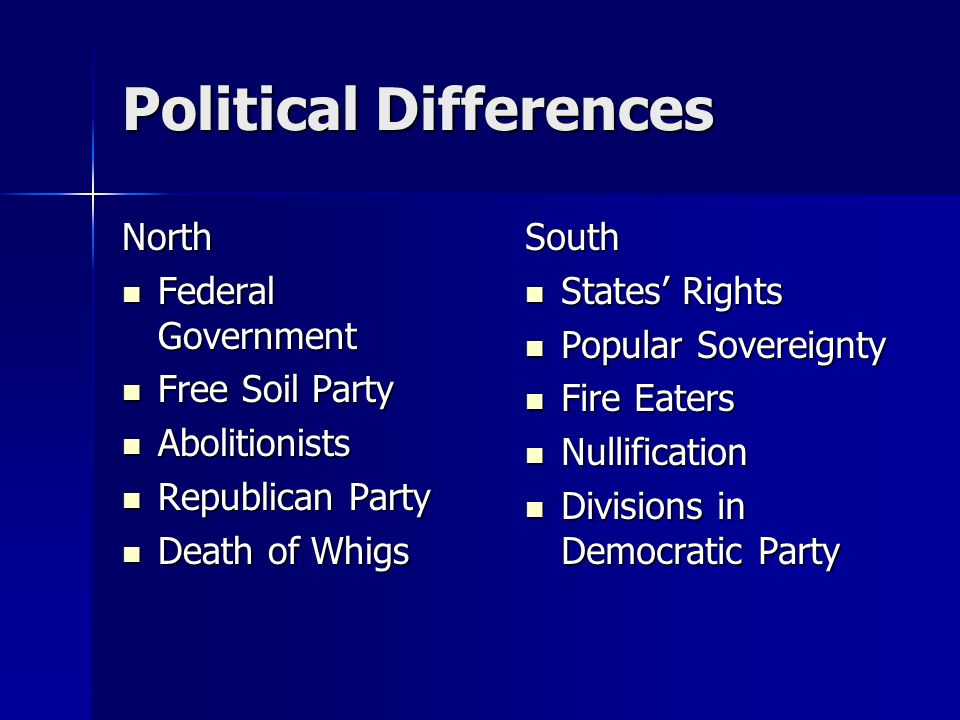 Political Differences North Federal Government Federal Government Free Soil Party Free Soil Party Abolitionists Abolitionists Republican Party Republican Party Death of Whigs Death of WhigsSouth States' Rights States' Rights Popular Sovereignty Popular Sovereignty Fire Eaters Fire Eaters Nullification Nullification Divisions in Democratic Party Divisions in Democratic Party