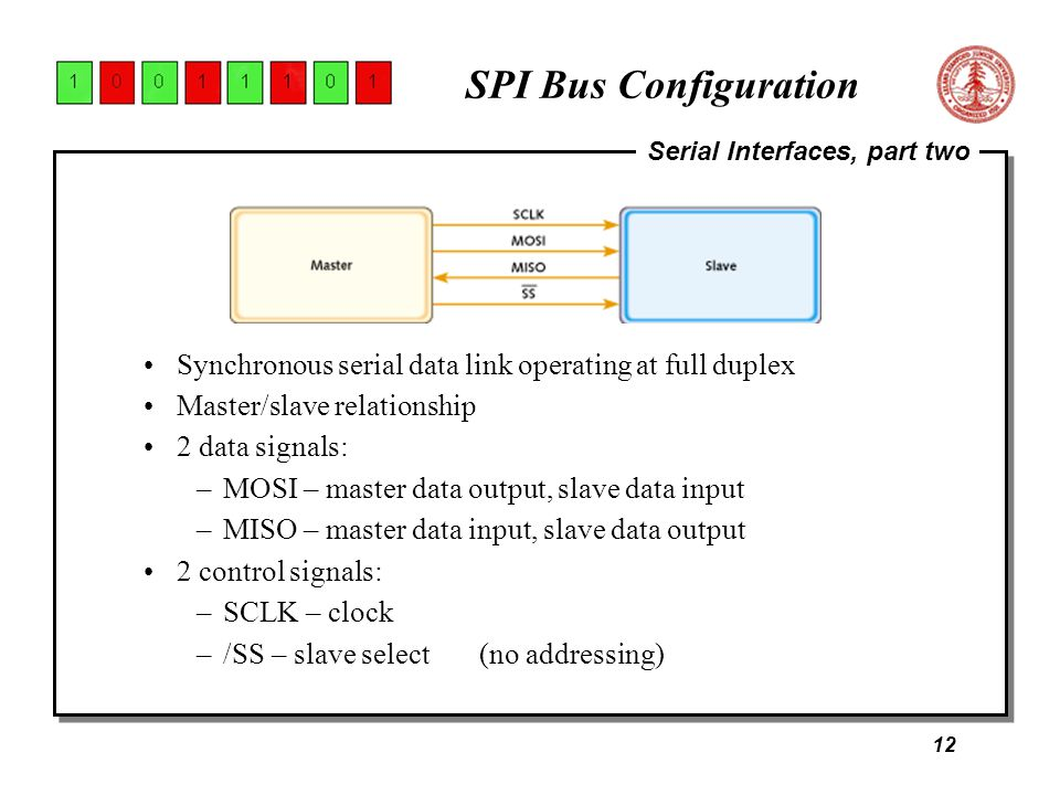12 Serial Interfaces, part two SPI Bus Configuration Synchronous serial data link operating at full duplex Master/slave relationship 2 data signals: –MOSI – master data output, slave data input –MISO – master data input, slave data output 2 control signals: –SCLK – clock –/SS – slave select (no addressing)