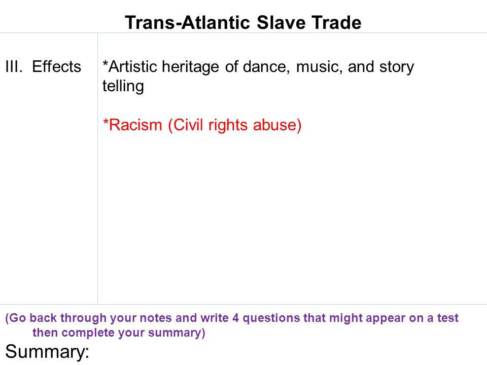 Trans-Atlantic Slave Trade III.