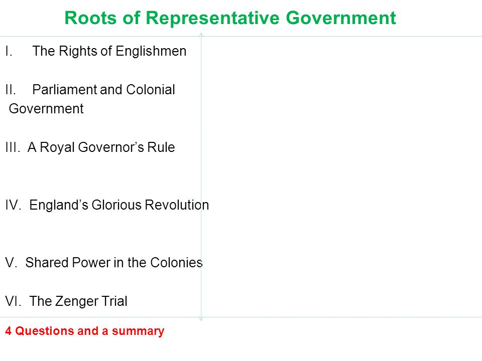 Roots of Representative Government I.The Rights of Englishmen II.Parliament and Colonial Government III.