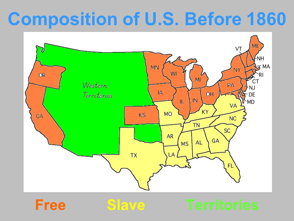 Composition of U.S. Before 1860 Free Slave Territories