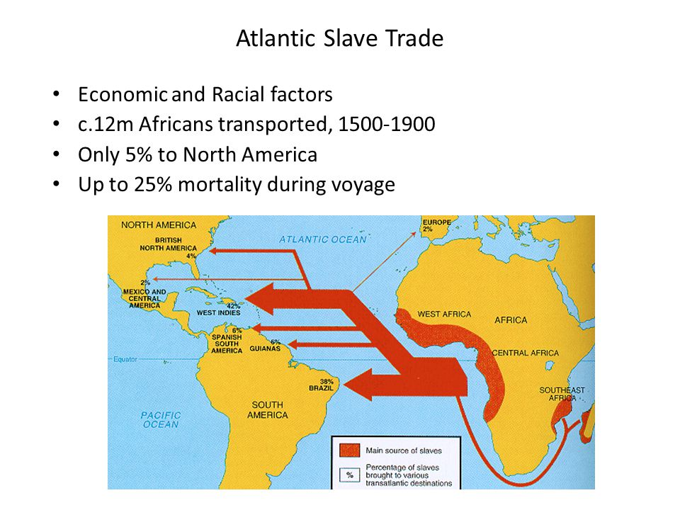 Atlantic Slave Trade Economic and Racial factors c.12m Africans transported, 1500-1900 Only 5% to North America Up to 25% mortality during voyage