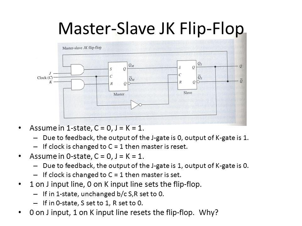 Master-Slave JK Flip-Flop Assume in 1-state, C = 0, J = K = 1.