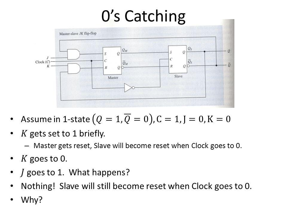 0's Catching