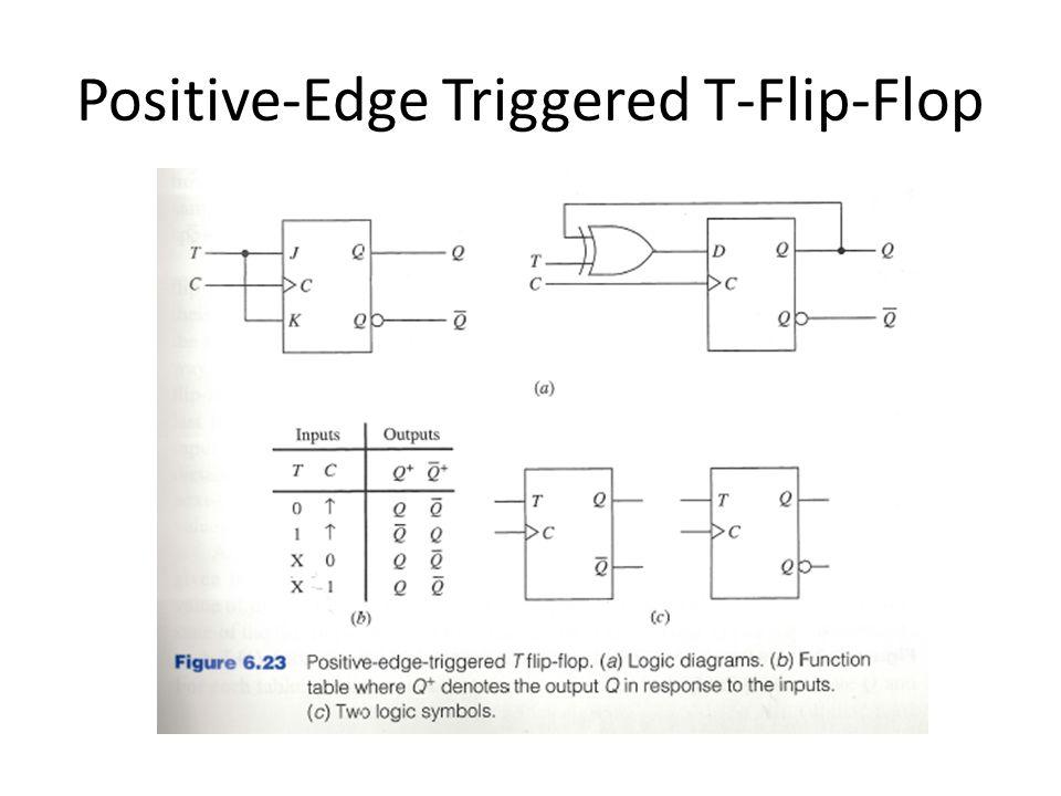 Positive-Edge Triggered T-Flip-Flop