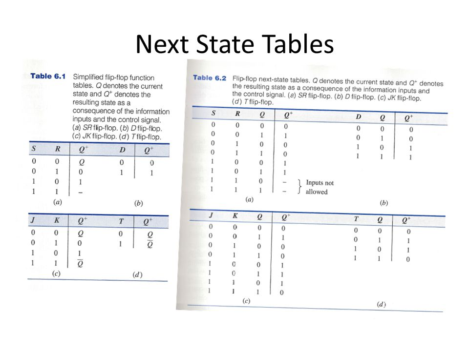 Next State Tables