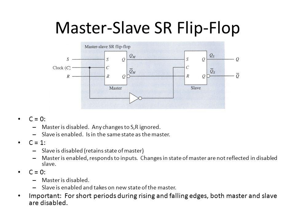 Master-Slave SR Flip-Flop C = 0: – Master is disabled.