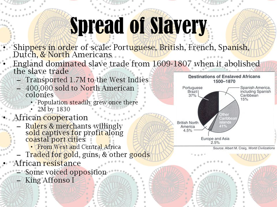 Spread of Slavery Shippers in order of scale: Portuguese, British, French, Spanish, Dutch, & North Americans England dominated slave trade from 1609-1807 when it abolished the slave trade – Transported 1.7M to the West Indies – 400,000 sold to North American colonies Population steadily grew once there 2M by 1830 African cooperation – Rulers & merchants willingly sold captives for profit along coastal port cities From West and Central Africa – Traded for gold, guns, & other goods African resistance – Some voiced opposition – King Affonso I