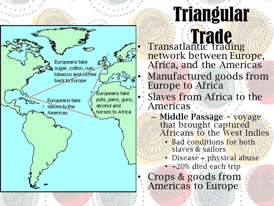 Slavery in the Americas Sold at auction – Work fields: coffee, cocoa, cotton, tobacco, & sugar plantations – Work in house Developed new cultural heritage – Kept music & stories – Combined native religions with Christianity = santaria Thousands ran away – Laws existed to return slaves to owners – Punished upon return
