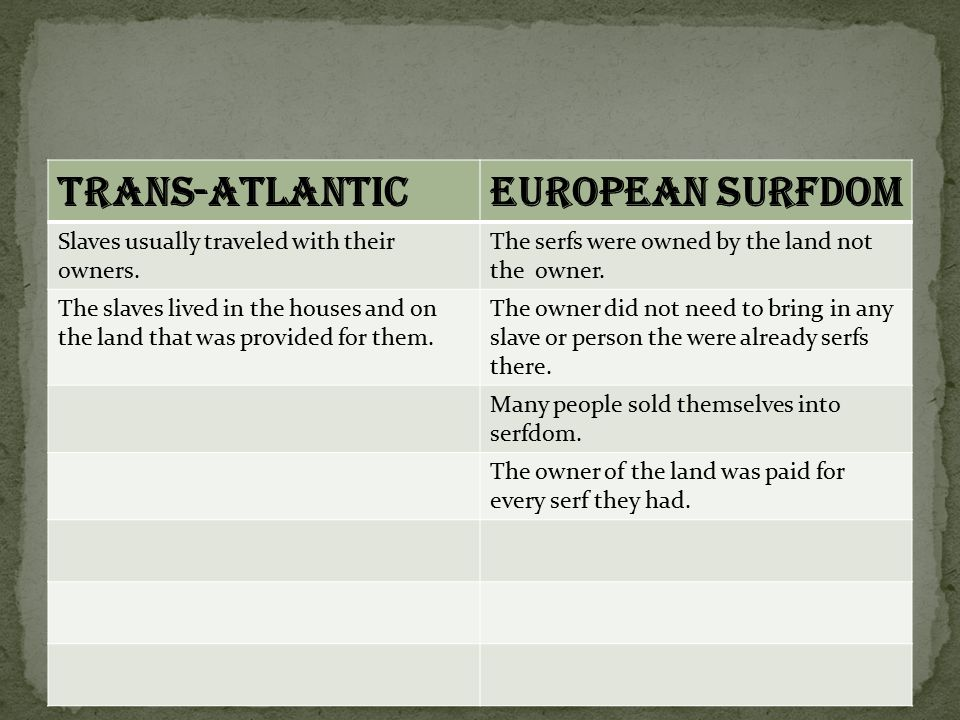 Trans-AtlanticEuropean surfdom Slaves usually traveled with their owners.