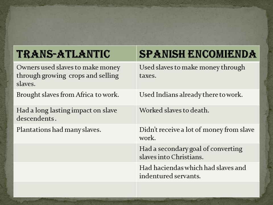 Trans-AtlanticSpanish encomienda Owners used slaves to make money through growing crops and selling slaves.