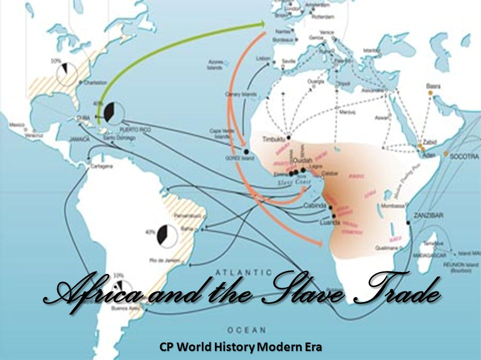 Africa and the Slave Trade CP World History Modern Era