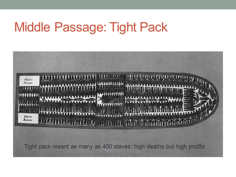 Middle Passage: Tight Pack Tight pack meant as many as 400 slaves: high deaths but high profits