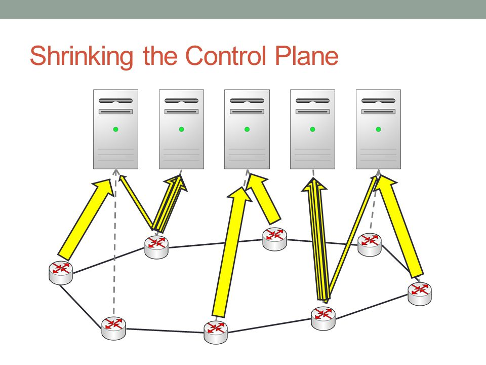 Shrinking the Control Plane