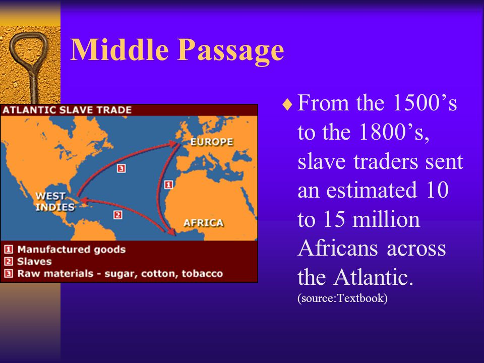 Middle Passage  From the 1500's to the 1800's, slave traders sent an estimated 10 to 15 million Africans across the Atlantic. (source:Textbook)