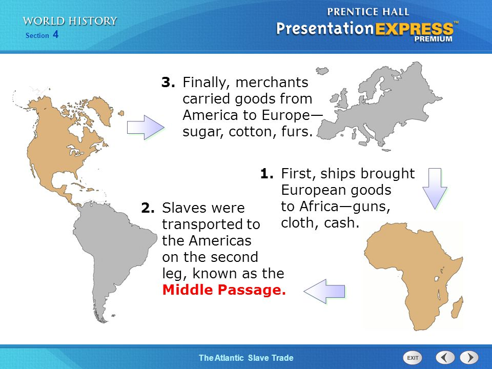 The Atlantic Slave Trade Section 4 2.Slaves were transported to the Americas on the second leg, known as the Middle Passage. 3.Finally, merchants carr