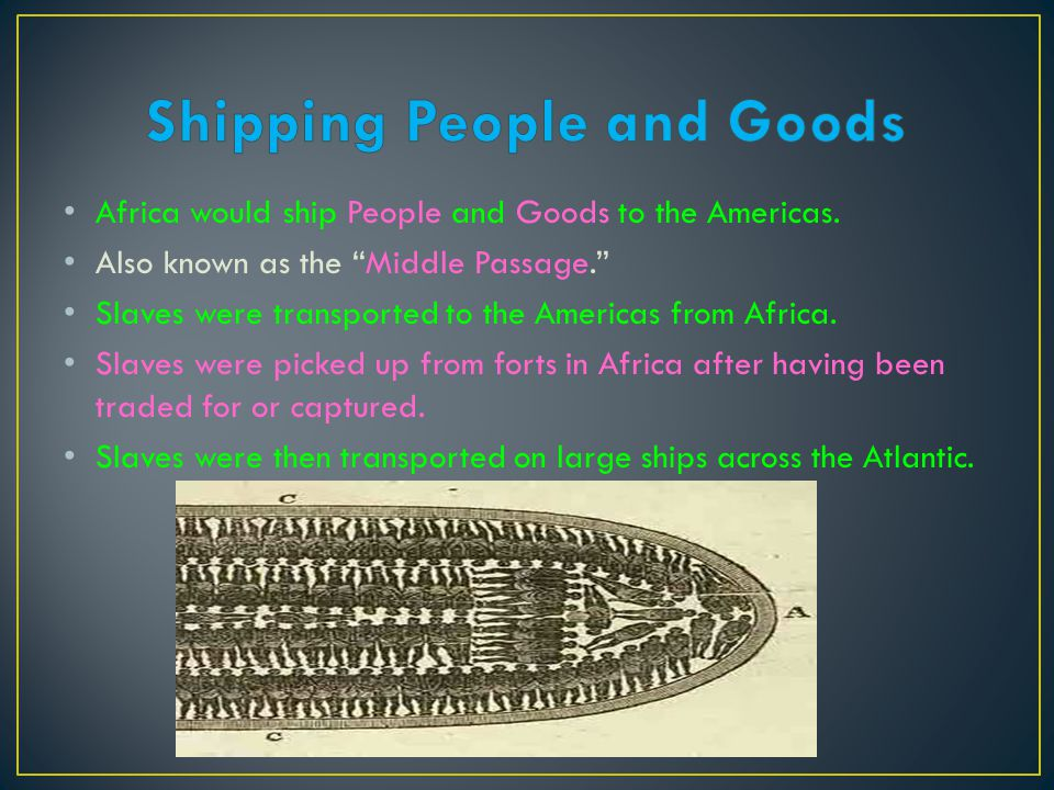 "Africa would ship People and Goods to the Americas. Also known as the ""Middle Passage."" Slaves were transported to the Americas from Africa. Slaves we"