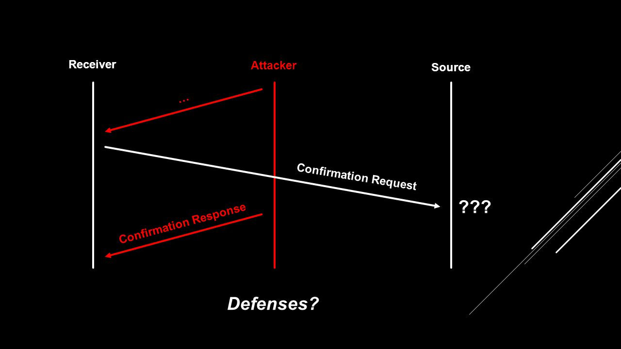 Receiver Attacker … Confirmation Request Source ??? Confirmation Response Defenses?