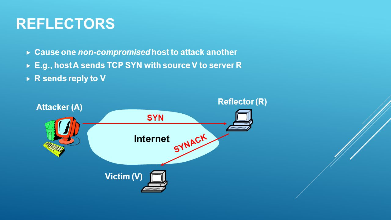 Reflector (R) Internet Attacker (A) Victim (V) SYN SYNACK REFLECTORS  Cause one non-compromised host to attack another  E.g., host A sends TCP SYN w
