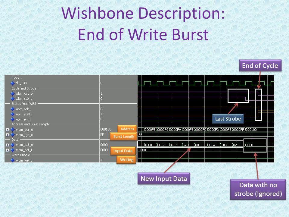 Wishbone Description: End of Write Burst End of Cycle New Input Data Writing Address Burst Length Input Data Last Strobe Data with no strobe (Ignored)