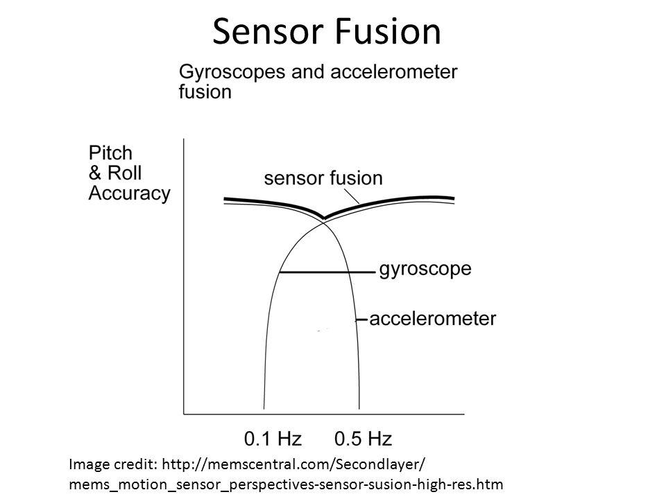 Sensor Fusion Image credit: http://memscentral.com/Secondlayer/ mems_motion_sensor_perspectives-sensor-susion-high-res.htm