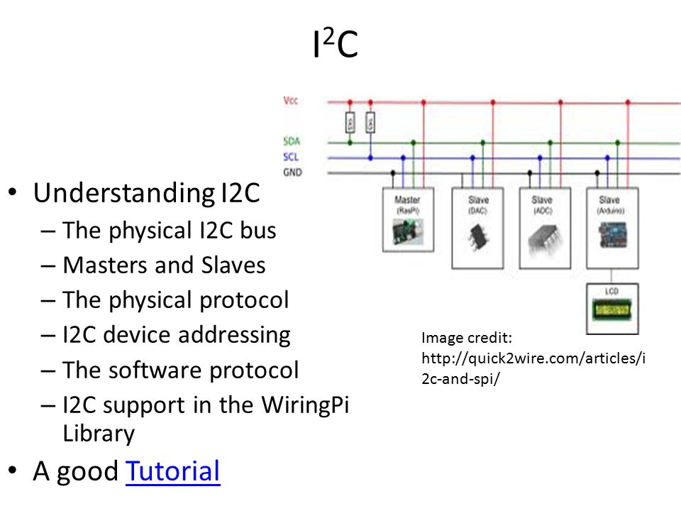 I2CI2C Understanding I2C – The physical I2C bus – Masters and Slaves – The physical protocol – I2C device addressing – The software protocol – I2C sup
