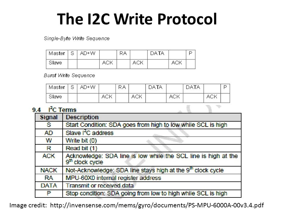 The I2C Write Protocol Image credit: http://invensense.com/mems/gyro/documents/PS-MPU-6000A-00v3.4.pdf