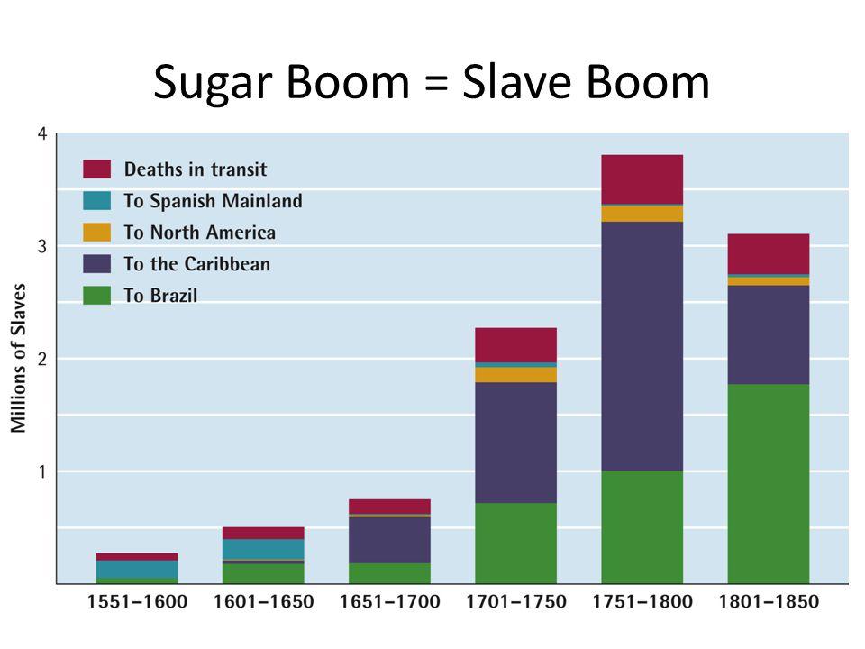 Sugar Boom = Slave Boom