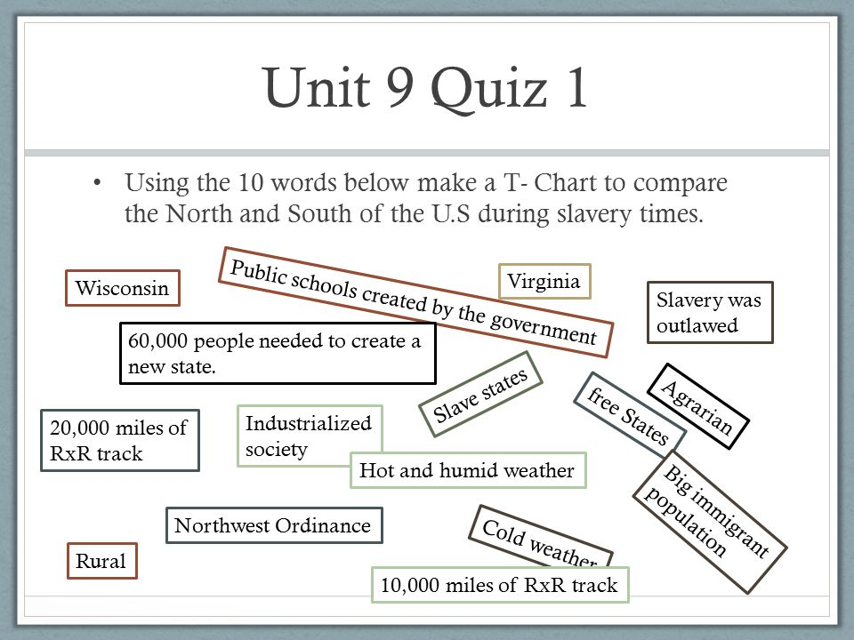 Unit 9 Quiz 1 Using the 10 words below make a T- Chart to compare the North and South of the U.S during slavery times.