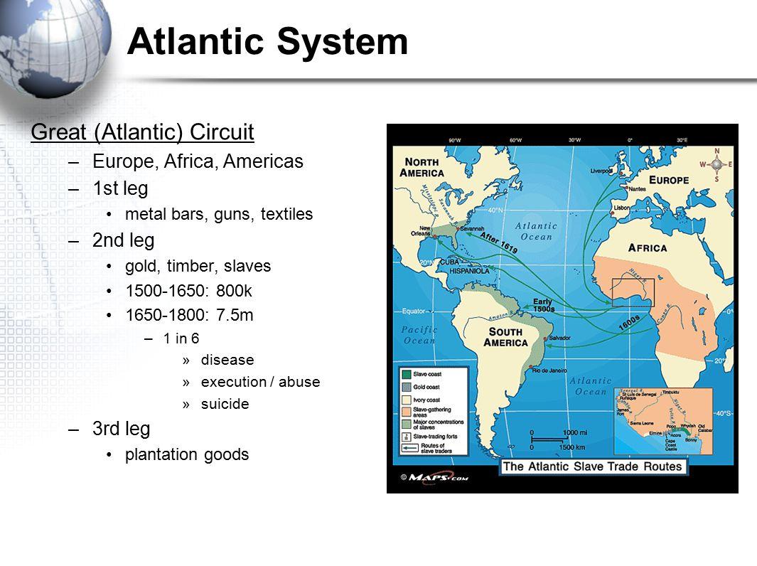 Atlantic System Great (Atlantic) Circuit –Europe, Africa, Americas –1st leg metal bars, guns, textiles –2nd leg gold, timber, slaves 1500-1650: 800k 1
