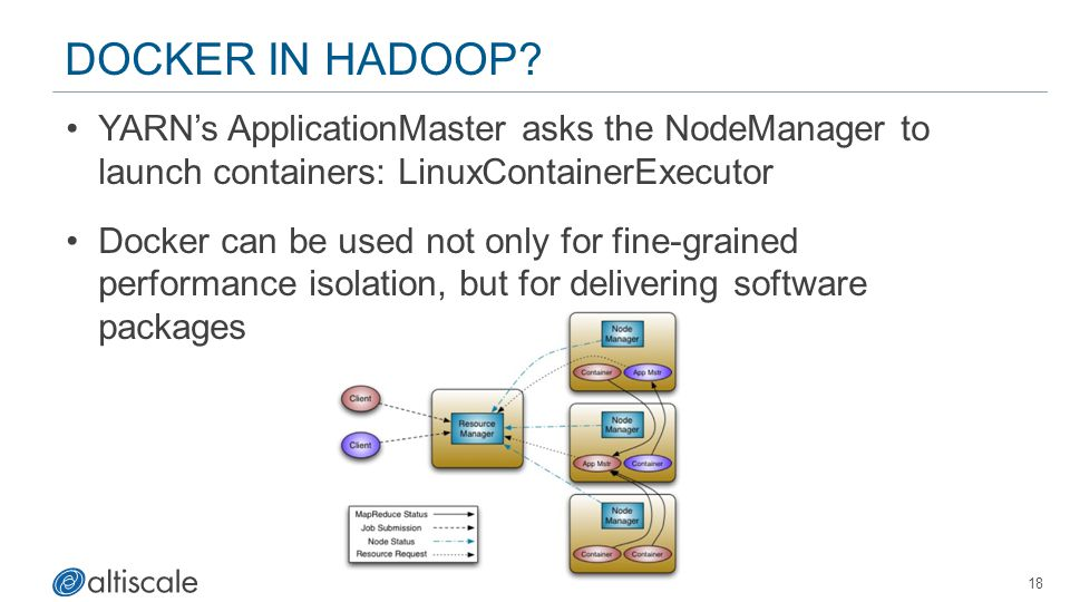 18 DOCKER IN HADOOP? YARN's ApplicationMaster asks the NodeManager to launch containers: LinuxContainerExecutor Docker can be used not only for fine-g