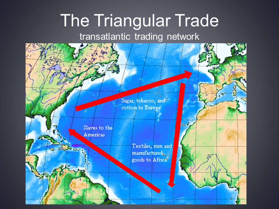 The Triangular Trade transatlantic trading network
