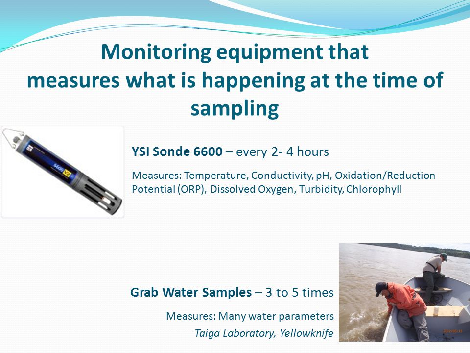 Monitoring equipment that measures what is happening at the time of sampling YSI Sonde 6600 – every 2- 4 hours Measures: Temperature, Conductivity, pH, Oxidation/Reduction Potential (ORP), Dissolved Oxygen, Turbidity, Chlorophyll Grab Water Samples – 3 to 5 times Measures: Many water parameters Taiga Laboratory, Yellowknife