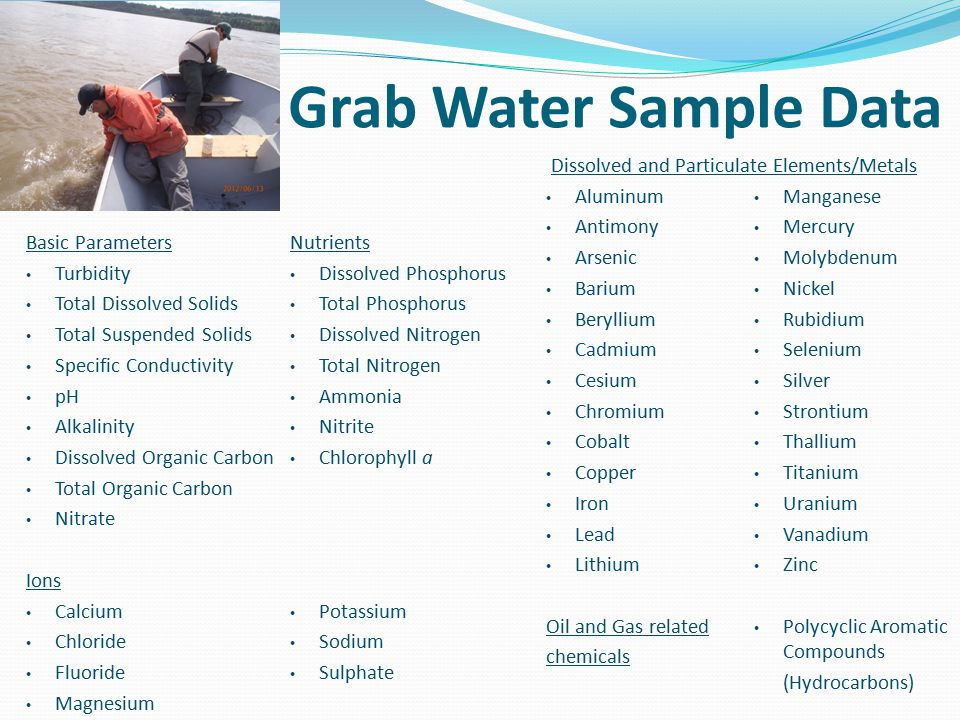 Grab Water Sample Data Basic Parameters Turbidity Total Dissolved Solids Total Suspended Solids Specific Conductivity pH Alkalinity Dissolved Organic