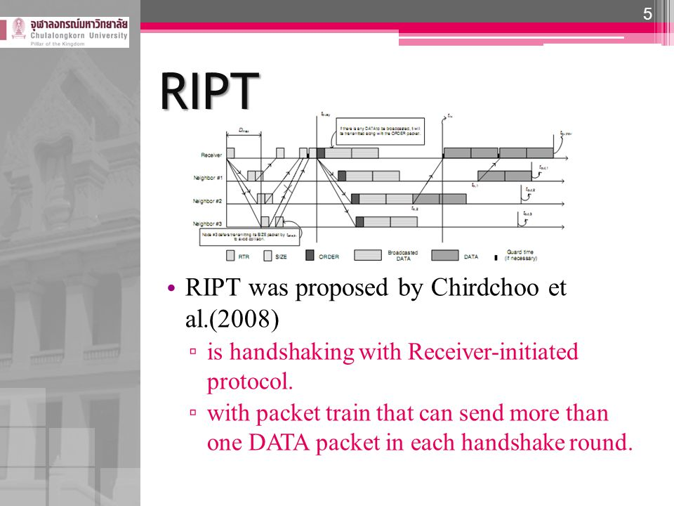 RIPT RIPT was proposed by Chirdchoo et al.(2008) ▫ is handshaking with Receiver-initiated protocol. ▫ with packet train that can send more than one DA