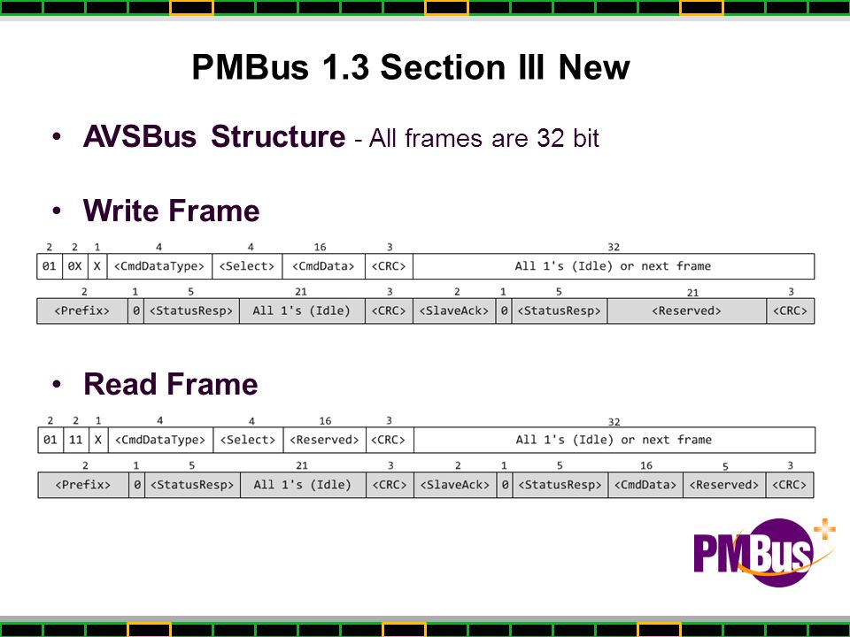 PMBus 1.3 Section III New AVSBus Structure - All frames are 32 bit Write Frame Read Frame