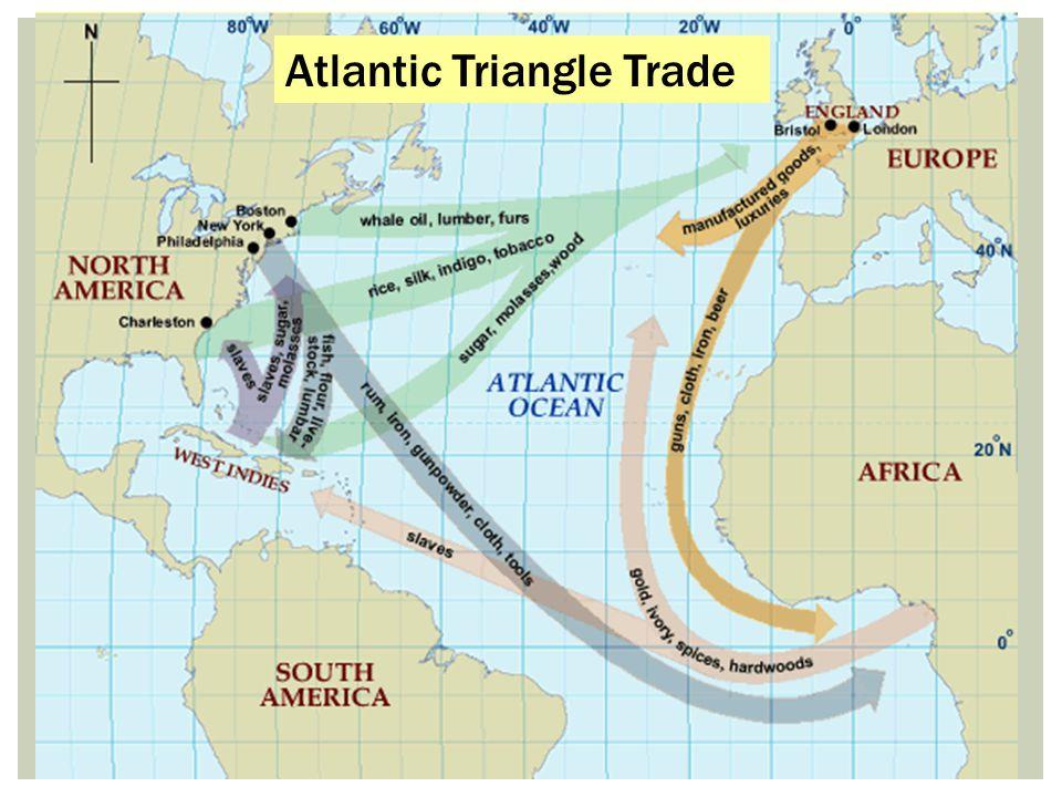 Atlantic Triangle Trade