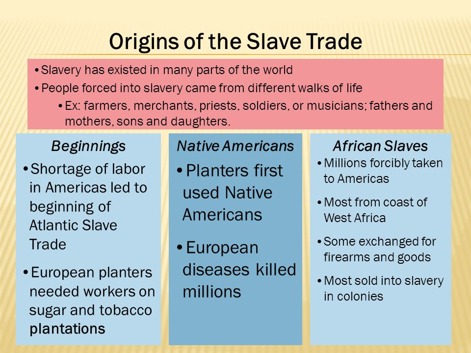 Slavery has existed in many parts of the world People forced into slavery came from different walks of life Ex: farmers, merchants, priests, soldiers, or musicians; fathers and mothers, sons and daughters.