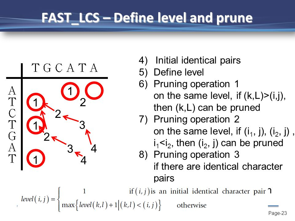 Page-23 4)Initial identical pairs 5)Define level 6)Pruning operation 1 on the same level, if (k,L)>(i,j), then (k,L) can be pruned 7)Pruning operation