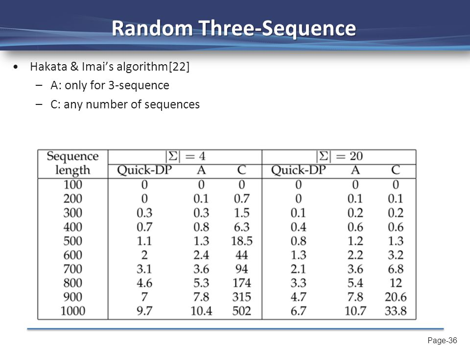 Page-36 Random Three-Sequence Hakata & Imai's algorithm[22] –A: only for 3-sequence –C: any number of sequences