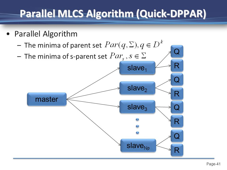 Page-41 Parallel MLCS Algorithm (Quick-DPPAR) Parallel Algorithm –The minima of parent set –The minima of s-parent set master slave 2 slave 1 slave 3 slave N p slave 1 Q Q R R Q Q R R Q Q R R Q Q R R