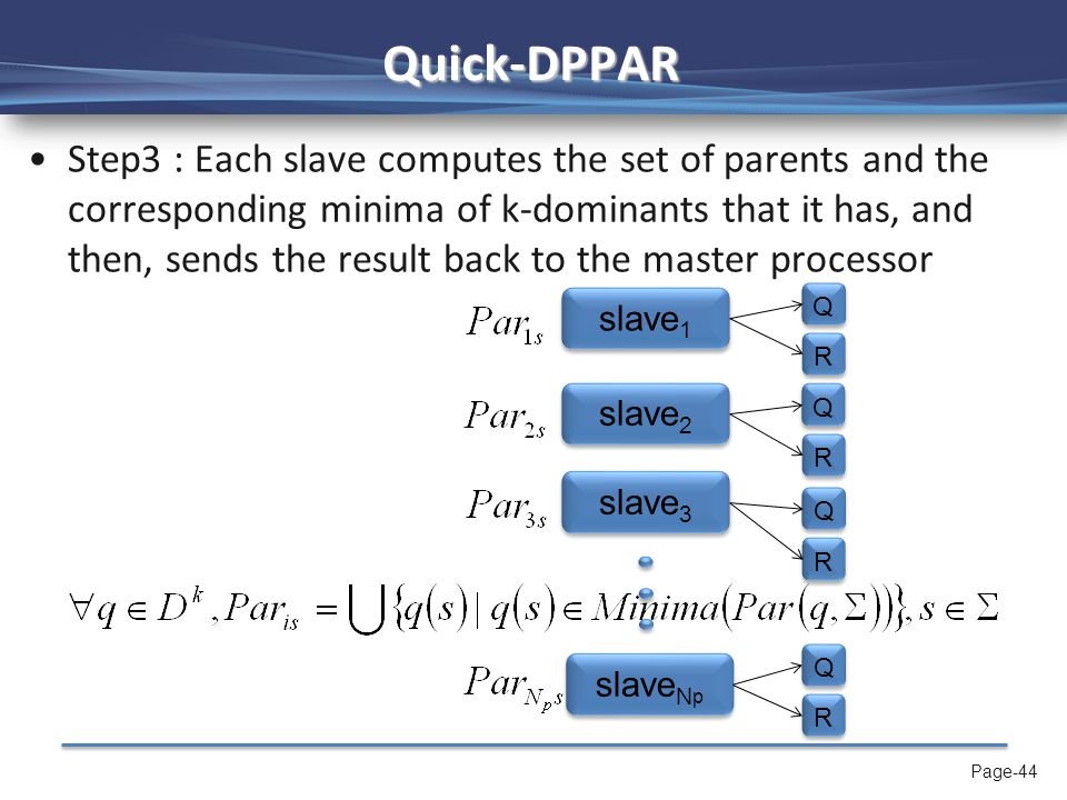 Page-44 Quick-DPPAR Step3 : Each slave computes the set of parents and the corresponding minima of k-dominants that it has, and then, sends the result back to the master processor slave 2 slave 1 slave 3 slave N p Q Q R R Q Q R R Q Q R R Q Q R R