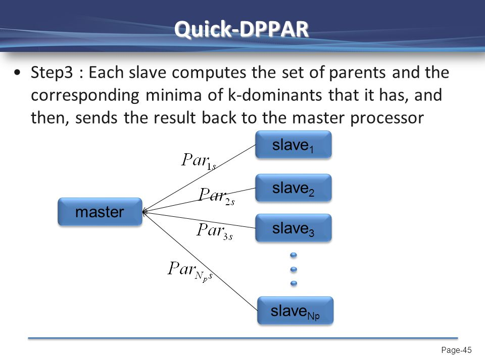 Page-45 Quick-DPPAR Step3 : Each slave computes the set of parents and the corresponding minima of k-dominants that it has, and then, sends the result back to the master processor master slave 2 slave 1 slave 3 slave N p