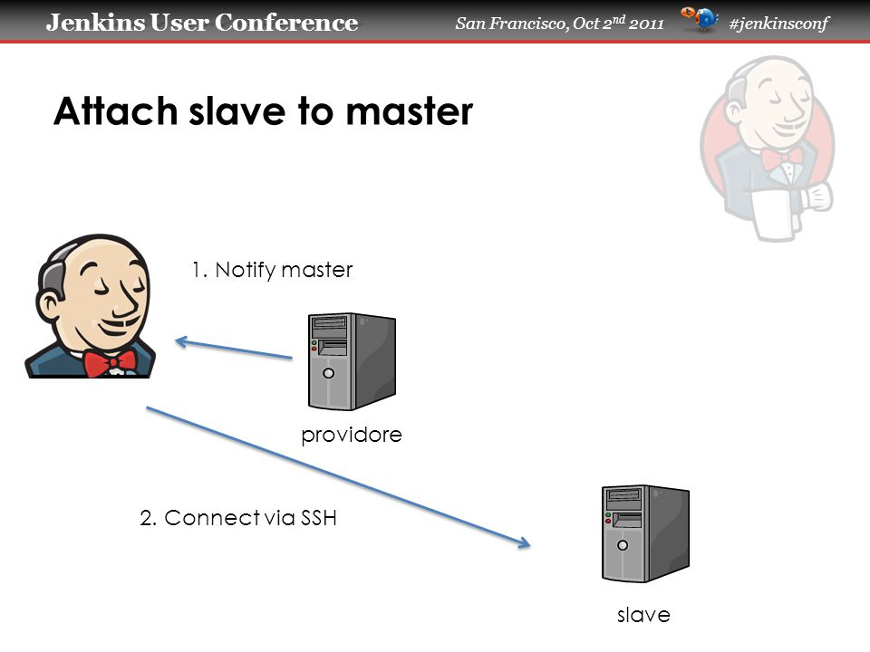 Jenkins User Conference Jenkins User Conference San Francisco, Oct 2 nd 2011 #jenkinsconf Attach slave to master providore 1.