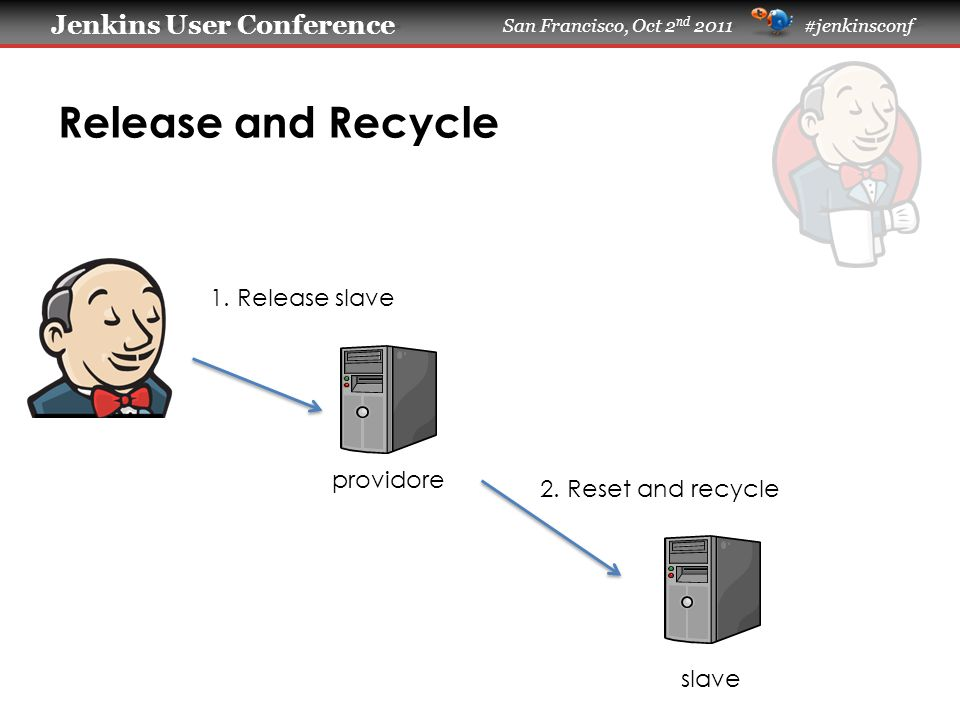 Jenkins User Conference Jenkins User Conference San Francisco, Oct 2 nd 2011 #jenkinsconf Release and Recycle providore 1.