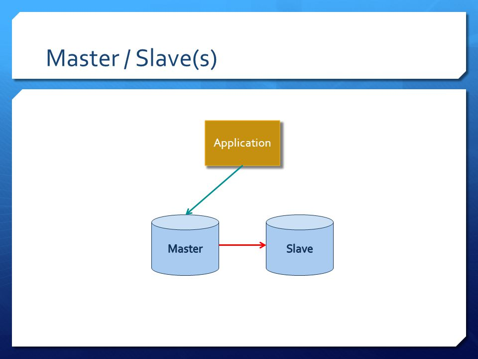 Master / Slave(s) Application