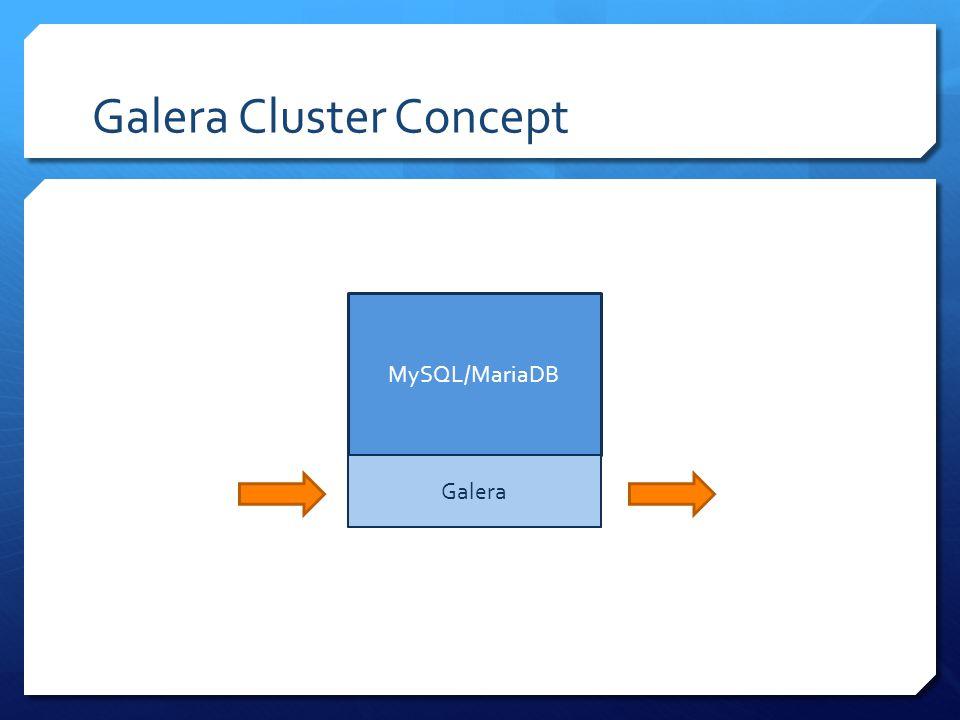Galera Cluster Concept MySQL/MariaDB Galera