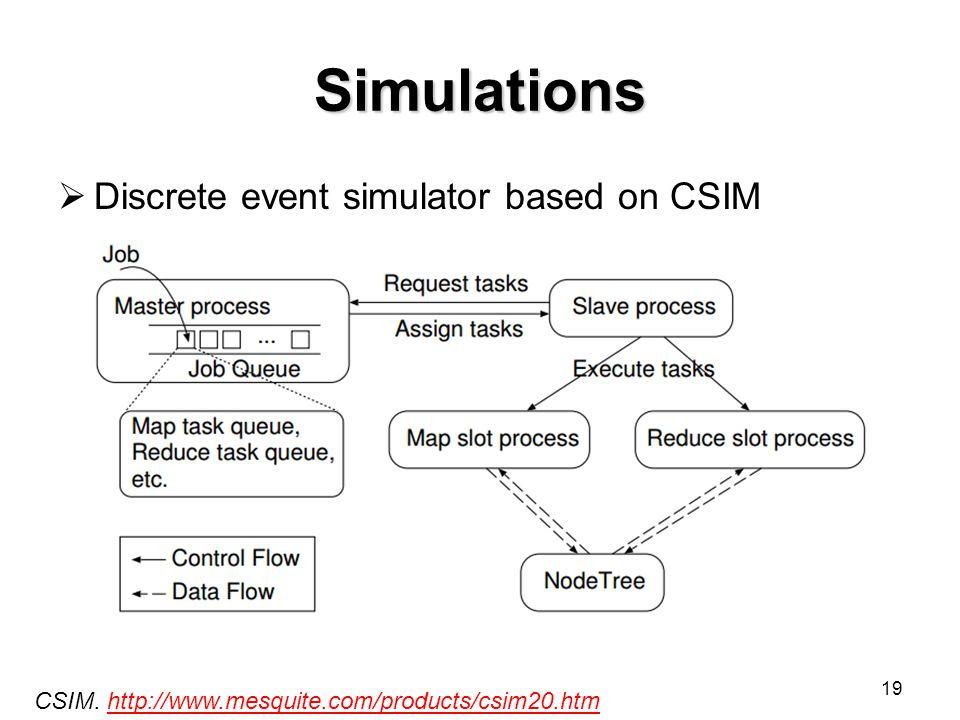 Simulations  Discrete event simulator based on CSIM 19 CSIM.